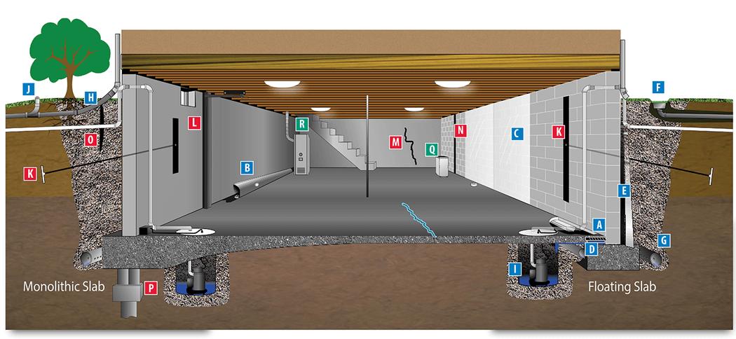 basement waterproofing services olshan foundation repair rh olshanfoundation com Cinder Block Basement Leaky Basement Wall