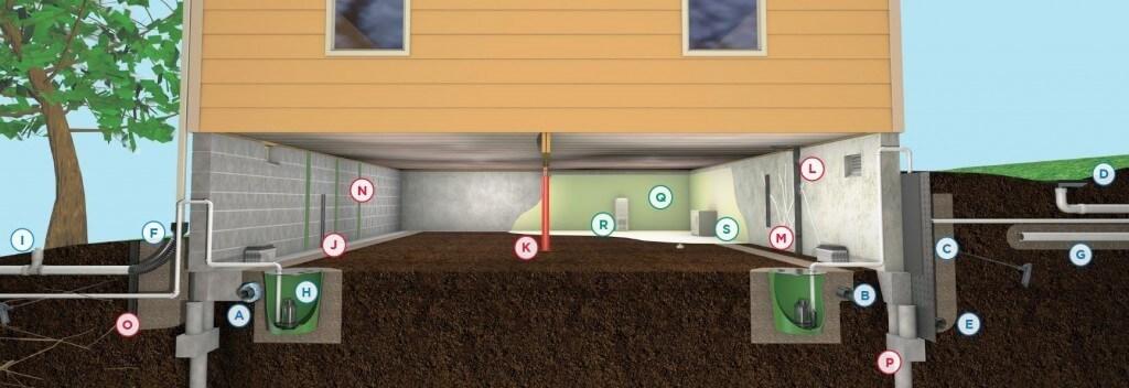 crawl space repair solutions