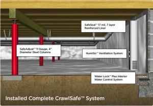Safeseal Crawl Space Repair Olshan Foundation Repair