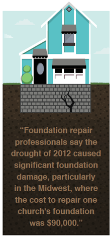 Foundation Repair Cost