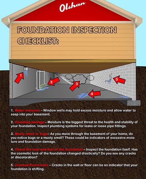 Foundation Repair Checklist
